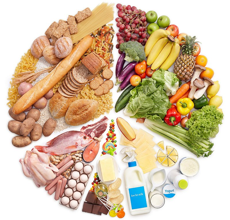 dieta a base di carboidrati specifica per la colite